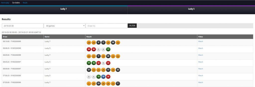 BetGames Lucky 5 Results - Betgames Online